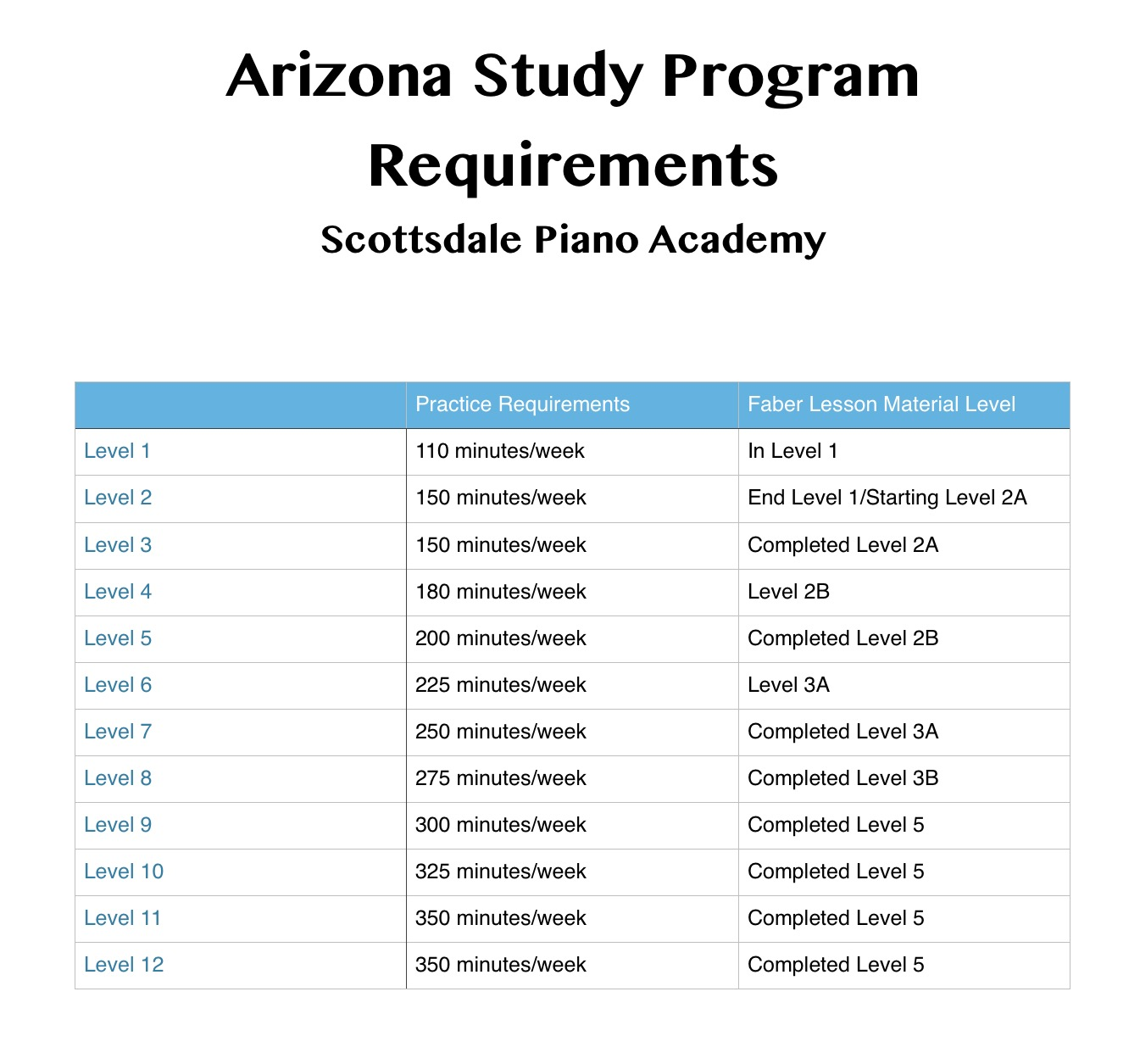 Arizona Study Program - Phoenix Music Teachers Association