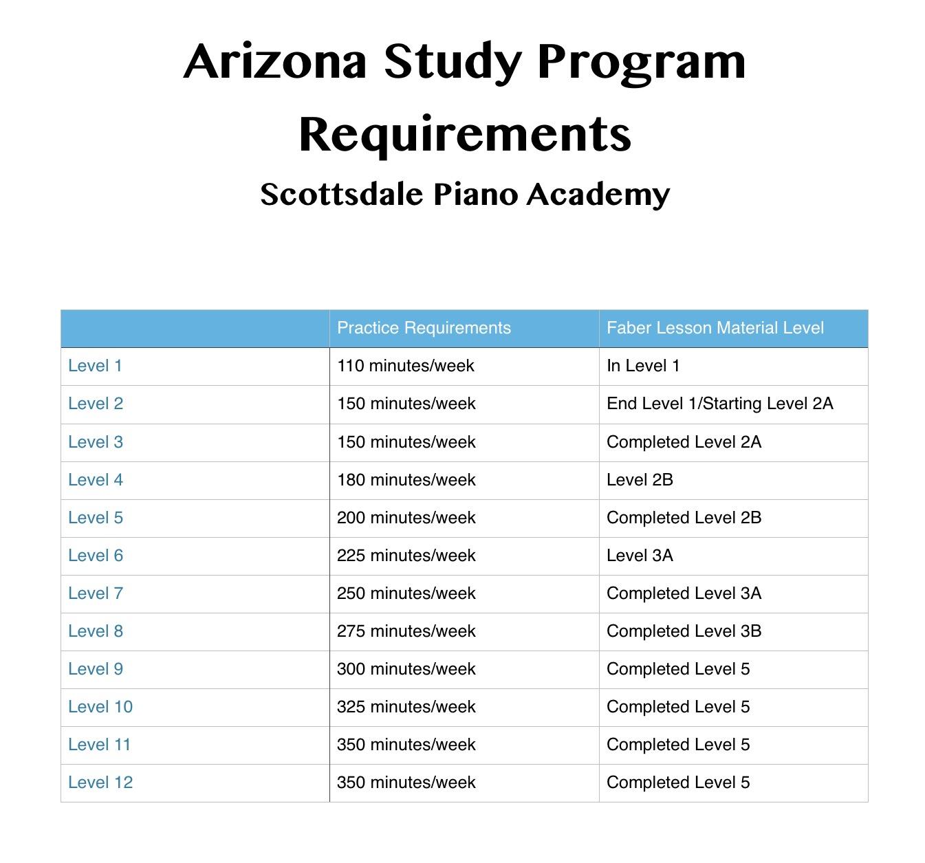 Arizona Study Program - Phoenix Music Teachers Association